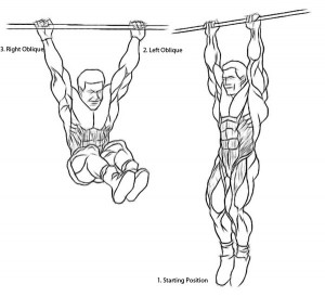 ab leg raises external oblique workout